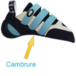 cambrure-chausson