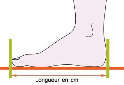 mesure du pieds pour l'achat d'un chausson d'escalade