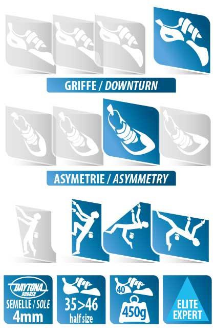caracteristiques du chausson sentinel