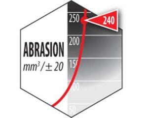 abrasion semelle django3