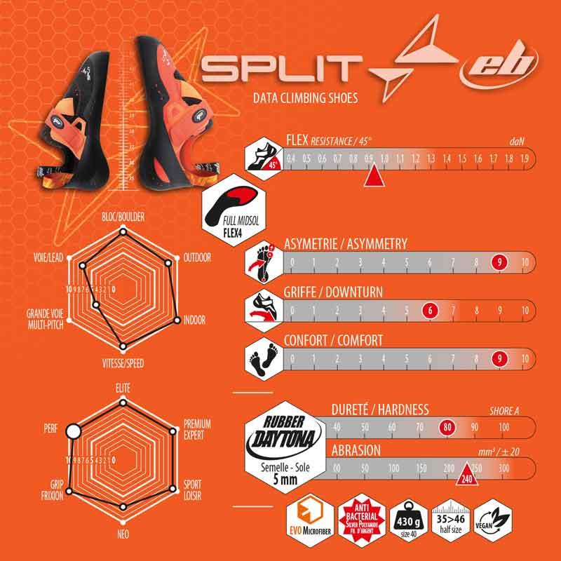 specificites du chausson d'esclade split