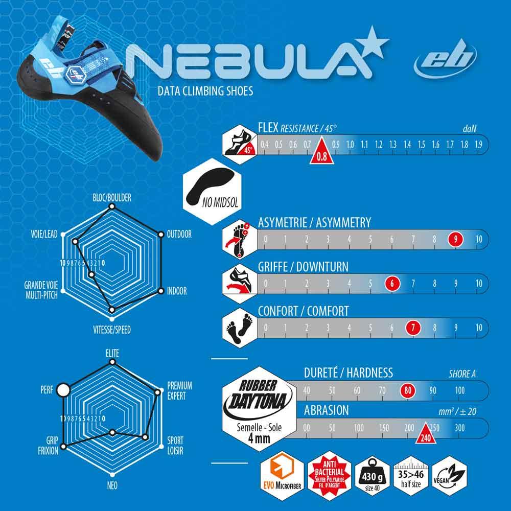 Caracteristiques Ballerine EB Nébula